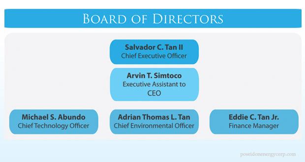 profileboard2